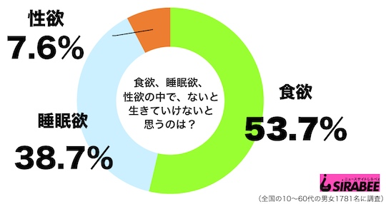 japan sexless survey research
